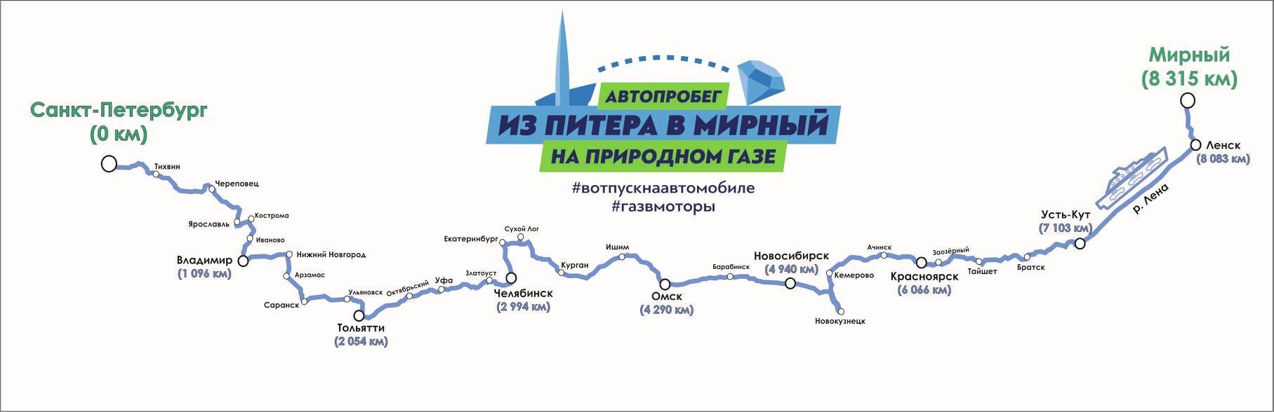 Колонна автопробега «Из Питера в Мирный» на природном газе посетила Тольятти
